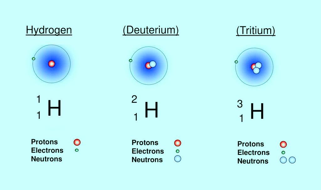 ایزوتوپ های هیدروژن