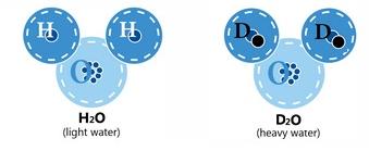ساختار ملکولی  آب سبک